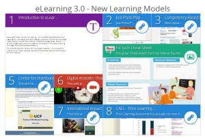 Visual snapshot of Blendspace curated collection on elearning 3.0