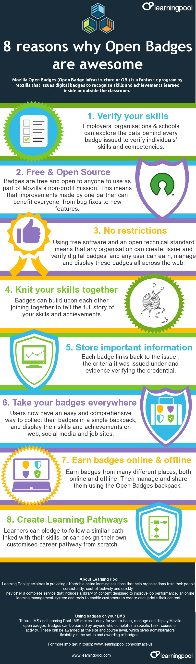 8 reasons why open badges are awesome from elearning infographics