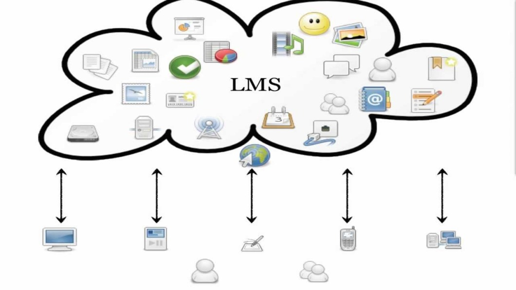 LMS graphic